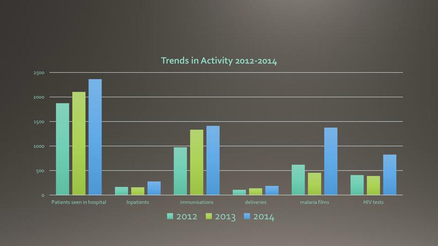 Recent-trends-in-HIV-AIDS-HI14GPMP-16